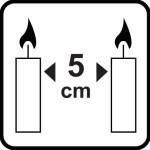 Wick Length